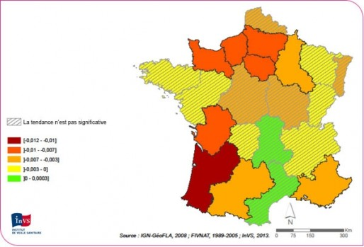 L'Aquitaine est la région la plus touchée par la baisse de la concentration en spermatozoïdes du sperme entre 1989 et 2005 (Institut de veille sanitaire)