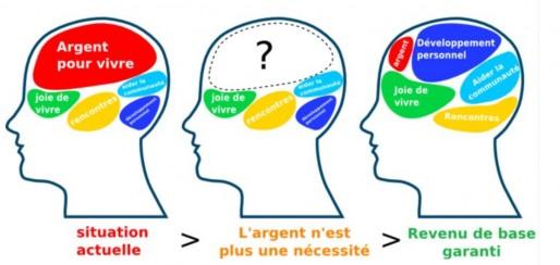 Les effets du revenu de base illustrés d'après le Mouvement français pour un revenu de base (DR)