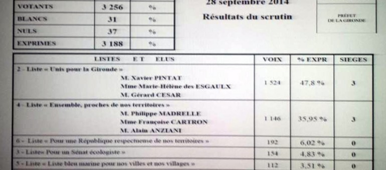Les sénatoriales en Gironde : 3partout!
