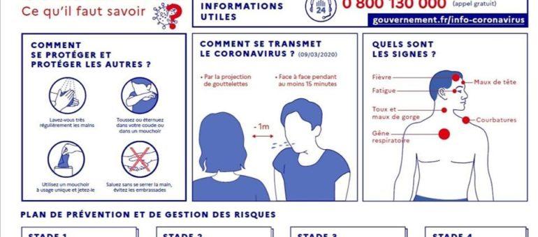 Coronavirus : la  métropole bordelaise se mobilise contre l'épidémie