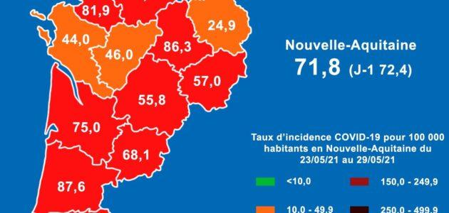 Covid-19 : l'évolution de l'épidémie en Nouvelle-Aquitaine interpelle