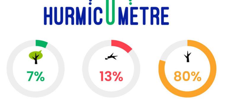 L'Hurmicomètre : l'appli de l'opposition LREM qui note le maire de Bordeaux